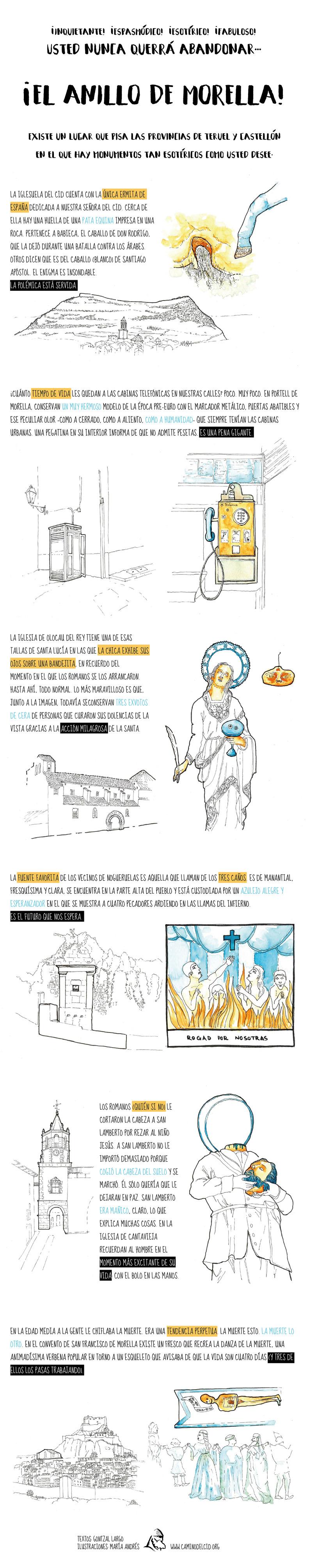 El Anillo de Morella, por Gontzal Largo