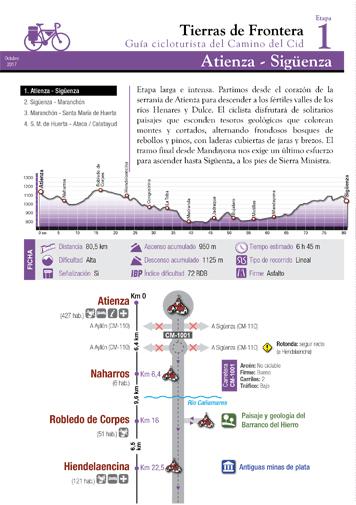 Guía Cicloturista carretera Ruta Tierras de Frontera