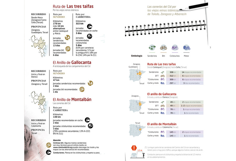 Se ha mejorado la claridad visual en los nuevos folletos (dcha) frente a los anteriores (zqda).