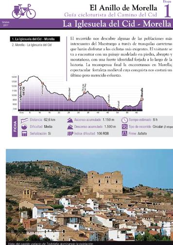 Guía Cicloturista carretera Anillo de Morella