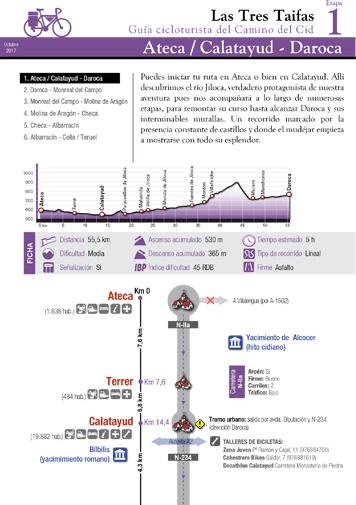 Guía Cicloturista carretera Ruta Las Tres Taifas