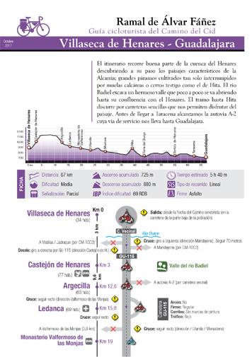Guía Cicloturista carretera Ramal de Álvar Fáñez