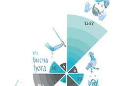 Las cifras del Cantar / Gontzal Largo